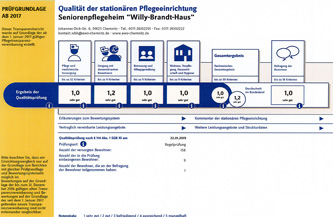 Transparenzbericht PDF Download